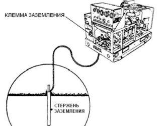 Как заземлить генератор бензиновый?