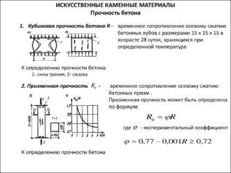 Прочность бетона измеряется куб бетона цемент