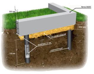На каком расстоянии бурить сваи под фундамент?