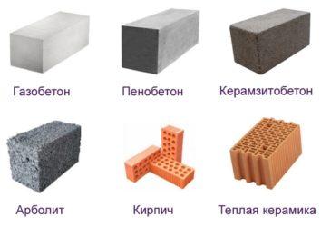 Керамзитобетон что лучше бетонные смеси справочник