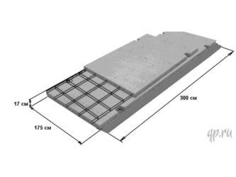 Марка бетона предназначение церезит ремонт бетона